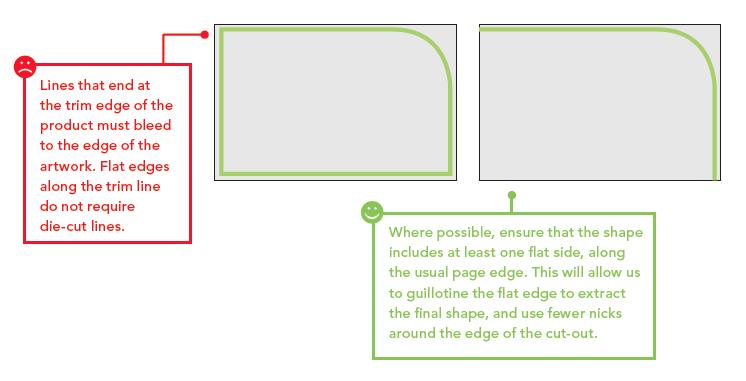 Blanc Choix de Taille Plain Edge DIE CUT cercle forme
